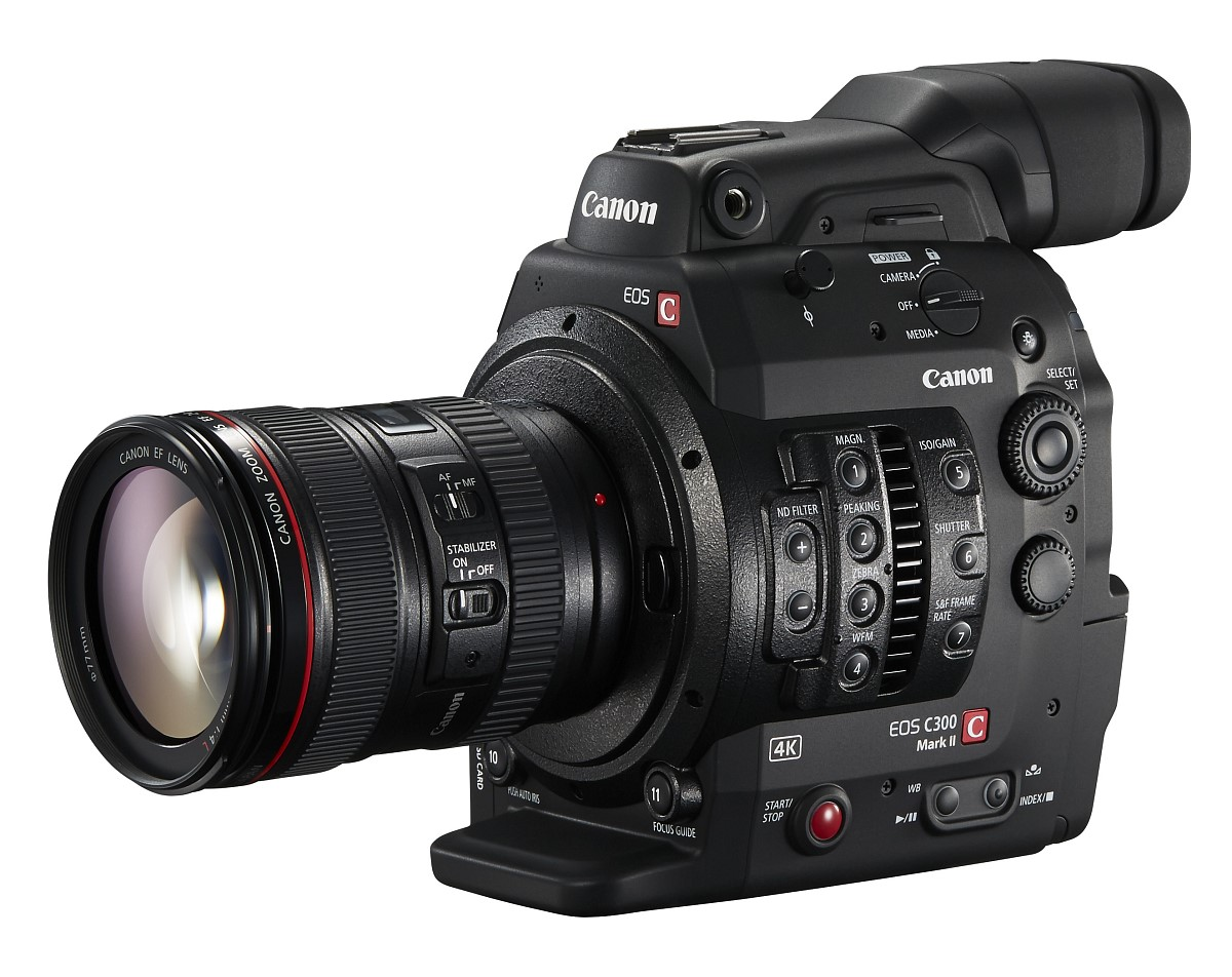 Canon C300 Mark II announced!